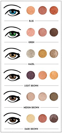 Matching Eyeshadow To Your Eye Color
