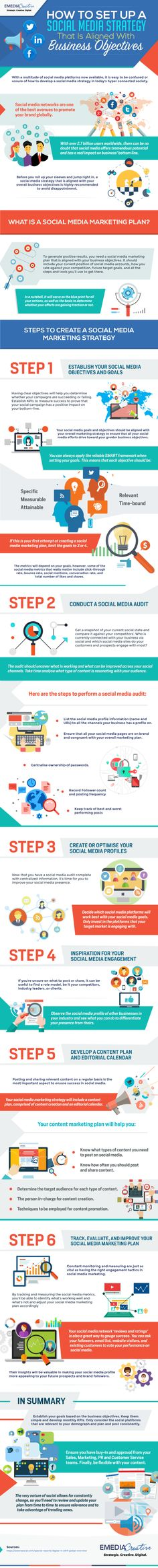 How To Set Up A Social Media Strategy That Is Aligned With Business Objectives - #infographic
