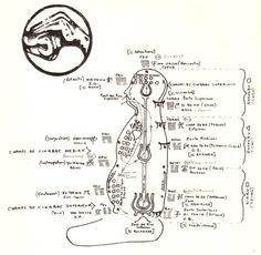 Dantian ou Tan Tien. Planche originelle et originale décrivant la méditation taoïste du Lingbao (1974)