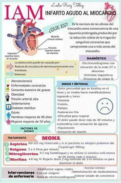IAM: Infarto agudo al miocardio. SB