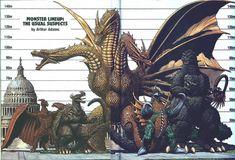 Monster lineup