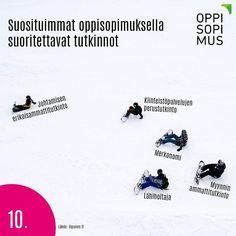 Oppisopimuksella 350 vaihtoehtoa. Kokeile! Ota yhteyttä!  Alueesi toimisto tai keskus löytyy osoitteesta www.oppisopimus.fi #oppisopimus #sopivinonparas