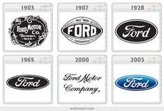 25 Famous Company Logo Evolution Graphics for your inpsiration Ford Company, Company Logo, Apple Logo Evolution, Logo Garage, Kodak Logo, Mustang, Yamaha Logo, Ford Emblem, Pepsi Logo