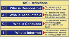 raci matrix - Google Search