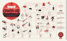Um infográfico para vc ser criativo todo dia! 'Shine on, you crazy diamond!' ;) #design