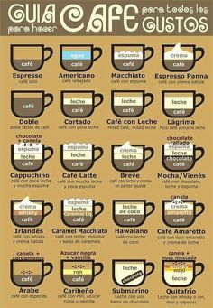 Solo galtan dos típicos españoles: el Carajillo, que es café con un chorrito de coñac y el Bombón que es café con leche condensada