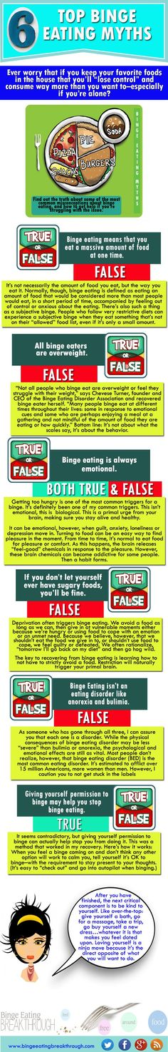 6 Top Binge Eating Myths---Unfortunately, binge eating, along with anorexia and bulimia, were covered only briefly; not going into enough detail about each of them. These are but a few of the many myths that are often the driving force for those who have an eating disorder. http://www.visualistan.com/2014/05/6-top-binge-eating-myths-infographic.html