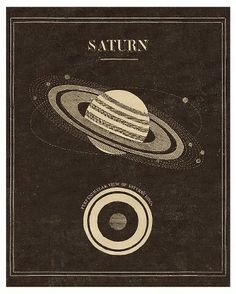 Vintage Reproduction Astronomy Saturn Print