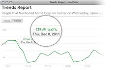 How many social mentions are you getting over time? Use Trends Report. http://www.hubspot.com/products/blogging-social-media/