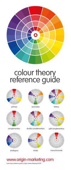 Origin Creative Marketing | Colour Theory Reference Guide. www.origin-marketing.com/blog