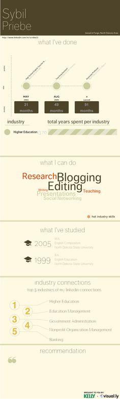 My resume | Infographics