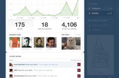 activity atividade tumblr