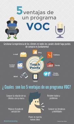 5 ventajas de un programa VOC (Voice of Customer)