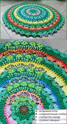 new Ideas crochet granny square circle afghans Crochet Mandala Pattern, Crochet Circles, Crochet Flower Patterns, Crochet Diagram, Crochet Blanket Patterns, Crochet Flowers, Crochet Stitches, Crochet Carpet, Crochet Home