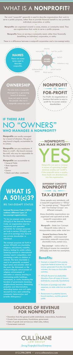 Infographic –What is a Nonprofit by Cullinane Law http://cullinanelaw.com/nonprofit-q-a-what-is-a-nonprofit-cliffnotes-for-nonprofits/