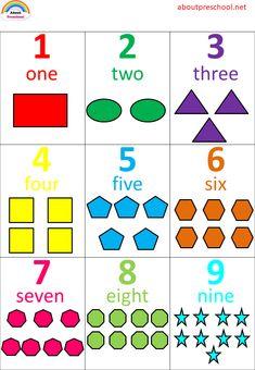 much more for preschool children - Number charts Kindergarten Sorting Activities, Coloring Worksheets For Kindergarten, Preschool Charts, Preschool Number Worksheets, Number Flashcards, Math Charts, Flashcards For Kids, Numbers Kindergarten, Number Activities