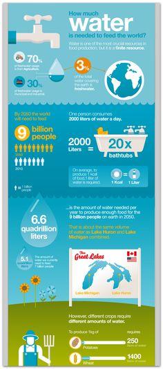 Trinkwasser - Informationen  www.wasserfabrikanten.de  info@wasserfabrikanten.de