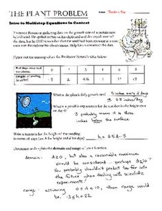 Algebra- Solving equations practical example activites