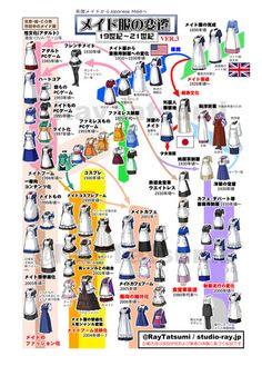 """英国メイドから日本の""""メイドさん""""へ 独自研究から「メイド服の変遷」をまとめたイラストが興味深い BIGLOBEニュース"""