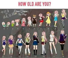 #Comment #manga - I won't comment mine, but I thought this was a good idea for drawing a character at different ages.