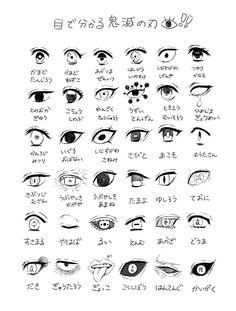 Manga Eyes, Anime Eyes, Anime Demon, Demon Slayer, Slayer Anime, Drawing Tips, Drawing Reference, Anime Chibi, Kawaii Anime