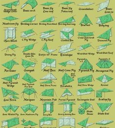 Clever Infographic That Shows You 66 Shelters, And Tents That Can Be Made From Tarps