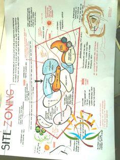 Super Landscape Concept Diagram Architecture Ideen - may. - Super Landscape Concept Diagram Architecture Ideen – may.c … – – Archi - Plan Concept Architecture, Site Analysis Architecture, Landscape Architecture Model, Architecture Concept Drawings, Architecture Presentation Board, Landscape Design Plans, Landscape Concept, Urban Landscape, Landscape Model