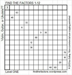 Violin, Guitar, or Ukulele?? factoring puzzle