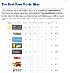 1000 Ideas About Free Movie Sites On Pinterest Free