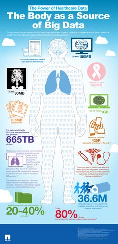 Body Data: How the Human Body Provides Usable (& Valuable) Data