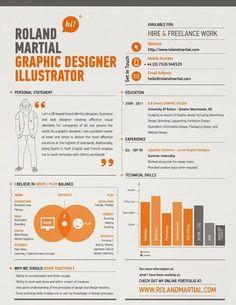 Curriculum Vitae Format For Graphic Designer The Open Window Institute Department Of Design Studies Graphic Design Resume Template Indesign Designers Kit