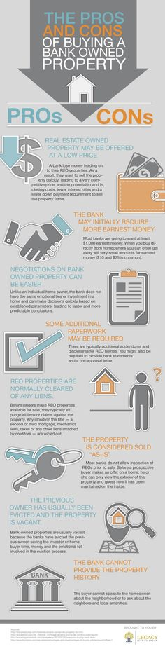 The Pros and Cons of Buying a Bank Owned Property [INFOGRAPHIC] #bank #property