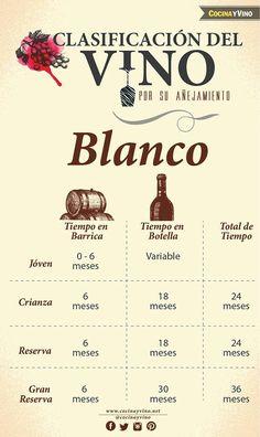 Clasificación del #VINO Blanco #Wine #Wein #Vi #Enologia