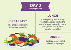 Cabbage Soup Diet Plan – Weight Loss Recipe And Their Benefits - Diet - Detox Weight Loss Meals, Lose Weight Fast Diet, Weight Loss Diet Plan, Healthy Weight Loss, Fat Burning Soup, Fat Burning Detox Drinks, Soup Diet Plan, Vegetable Lunch, Veggie Soup