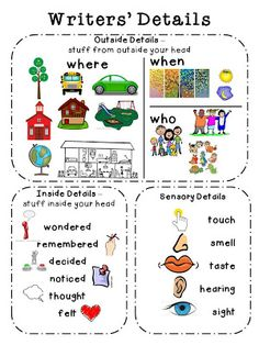 Writers' Details Anchor Chart...for when writers need to elaborate but aren't sure where their details could come from...