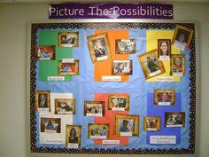 bulletin boards for high school career development class - Google Search