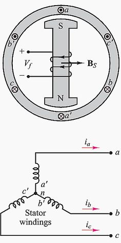 siemens induction motor nameplate