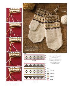 Always wanted to be able to knit, nonetheless unsure the place to start? That Complete Beginner Knitting Line is exactly. Knitted Mittens Pattern, Knit Mittens, Knitted Gloves, Knitting Socks, Knitting Charts, Knitting Patterns, Baby Clothes Patterns, Knitted Baby Clothes, Wrist Warmers