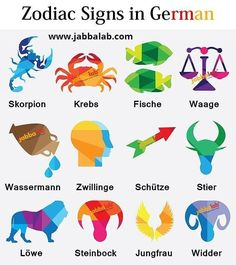 German vocabulary - Signs of the zodiac German Grammar, German Words, German Language Learning, English Language, Learning English, Japanese Language, Spanish Lessons, Teaching Spanish, French Lessons