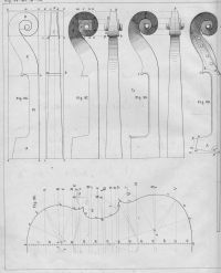 history of the violin