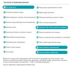 4 #Leader Behaviors that drive 89% of Effectiveness. Why Org Health Matters | McKinsey #makingadifference