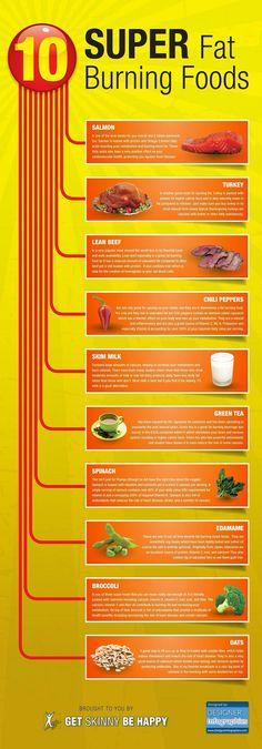 Factor Quema Grasa - image | Flickr - Photo Sharing! - Una estrategia de pérdida de peso algo inusual que te va a ayudar a obtener un vientre plano en menos de 7 días mientras sigues disfrutando de tu comida favorita