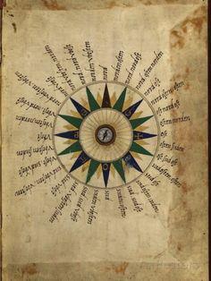 Atlas Compass, 16th Century Photographic Print