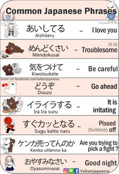 Learn Japanese for a real communication for your work, school project, and communicating with your Japanese mate properly. Many people think that Learning to speak Japanese language is more difficult than learning to write Japanese Basic Japanese Words, Japanese Phrases, Study Japanese, Japanese Culture, Learning Japanese, Japanese Sentences, Japanese Language Lessons, Korean Language, Japanese Symbol