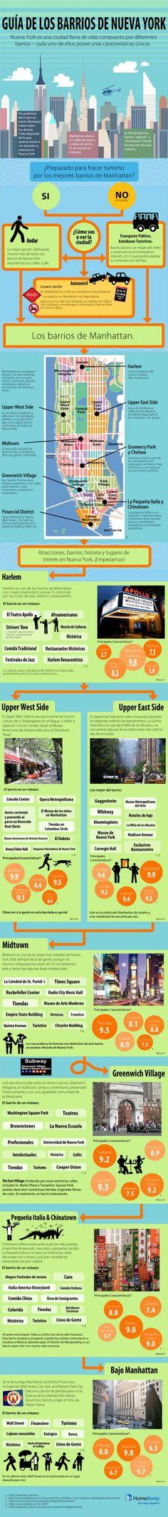 Guía de barrios de Nueva York #NY