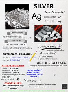 Silver is a chemical element with the chemical symbol Ag and atomic number 47. A soft, white, lustrous transition metal, it possesses the highest electrical conductivity of any element and the highest thermal conductivity of any metal. #Glogster #Silver #Chemistry