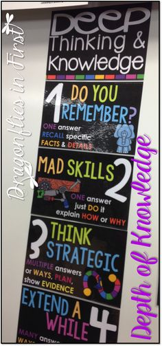 Engaging Learning Practices and Higher Levels of Thinking! Perfect for the DOK levels!