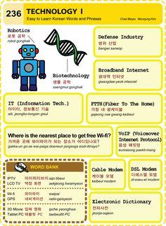 Business card etiquette korean stuffs pinterest etiquette business card etiquette see more easy to learn colourmoves