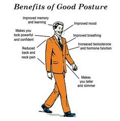 Poor posture can wreak havoc on your overall health more than you would ever imagine. Learn to fix poor posture with Posture Flow! Fix Your Posture, Good Posture, Neck Pain, Improve Yourself, Flow