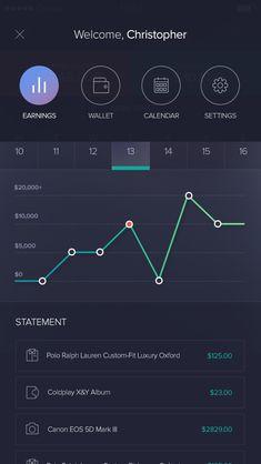 Overlay menu, service app, personal dashboard, graph, datavis